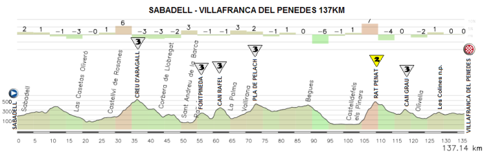 01-sabadell-villafranca-del-penedes