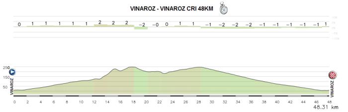 03-vinaroz-vinaroz-cri