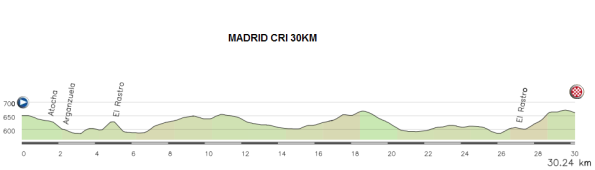 15-madrid-cri
