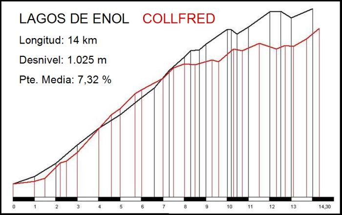 collfred-vs-covadonga