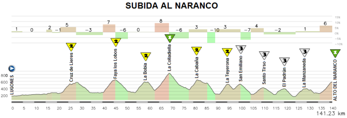 naranco-2