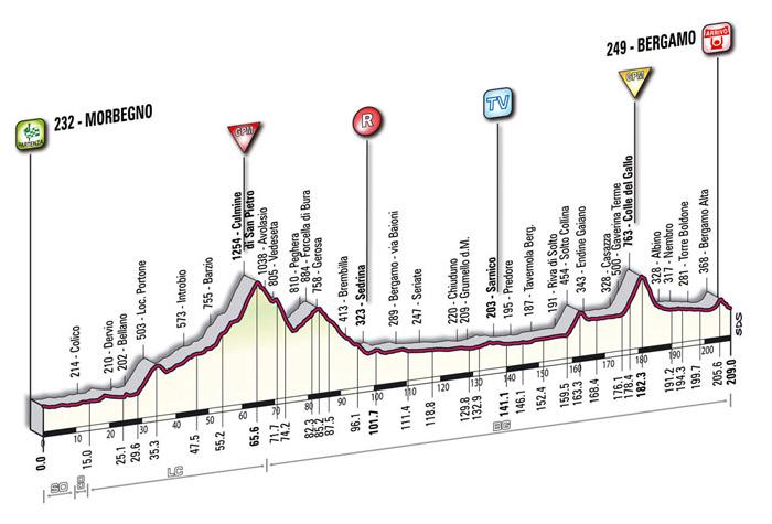 T08_Bergamo_alt_FIN