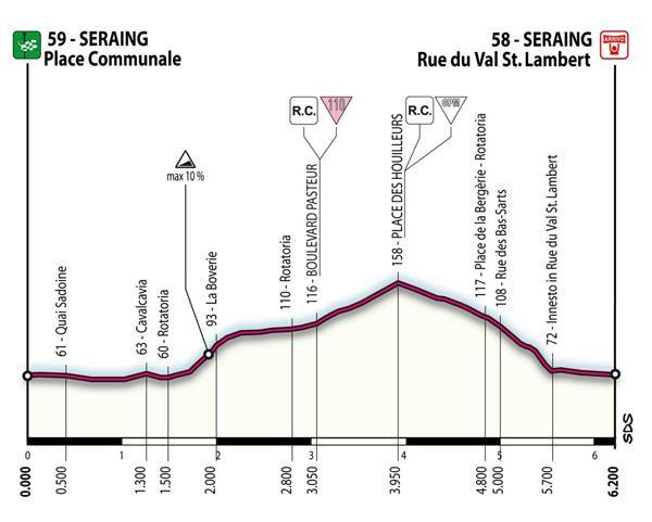 Prólogo del Giro 06