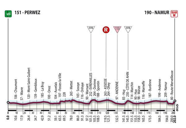 Perwez - Namur Giro 06, acabada en repecho