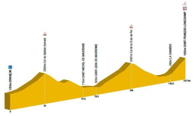 Profil_etape_7