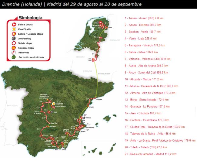 Recorrido Vuelta 2009