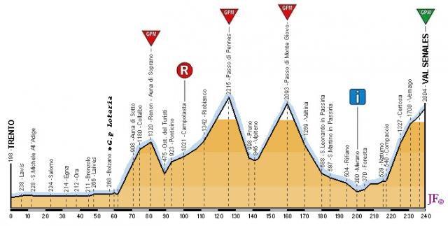 Trento - Val Senales