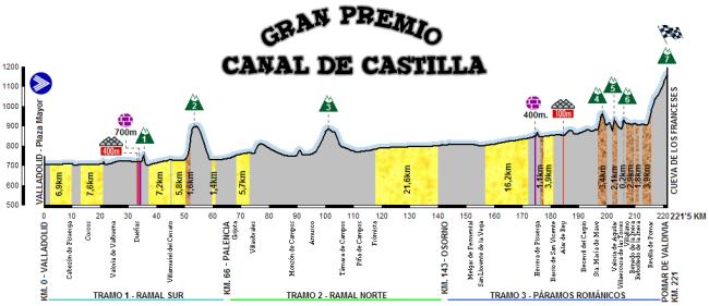 Valladolid - Cueva de los Franceses 2