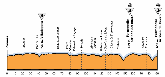 ZA Zamora - Fermoselle 2