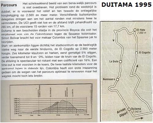 Duitama 1995__wk1995kaartyu2