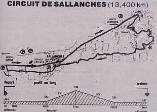Sallanches 1980