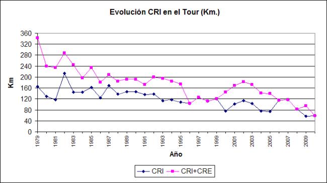 Cronos Tour 1979-2010