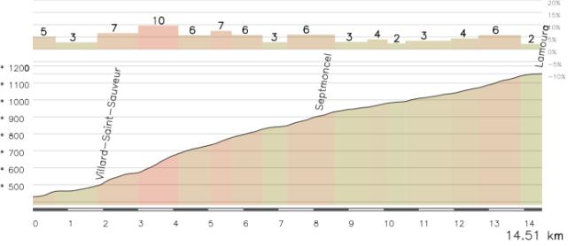 Lamoura, última ascensión de la etapa y donde estará situada la meta (a pesar de que a nivel promocional el final está marcado como Station de Rousses).