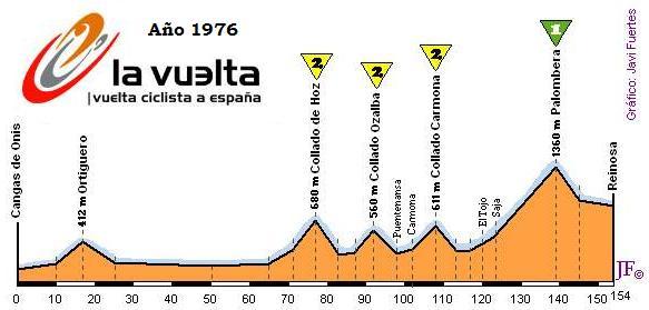 A veces, las etapas decisivas de la Vuelta eran jornadas de media montaña ciertamente brillantes, pero sin llegar a alcanzar el estatus de 'alta montaña'.
