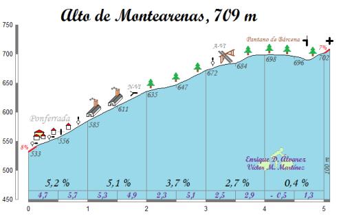 14le-montearenas