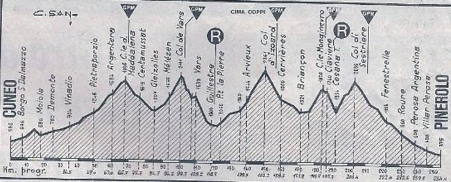 La etapa reina, con 255 km y los puertos de Maddalena, Vars, Izoard, Montgenevre y Sestriere.
