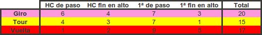 TipoPuertos13