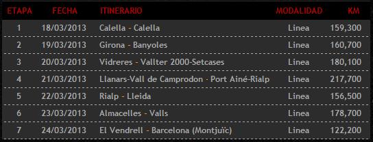 ListadoEtapas_Volta2013