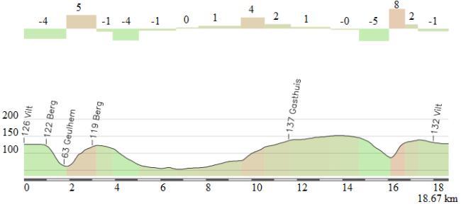 Circuito Valkenburg (Amstel 2013)