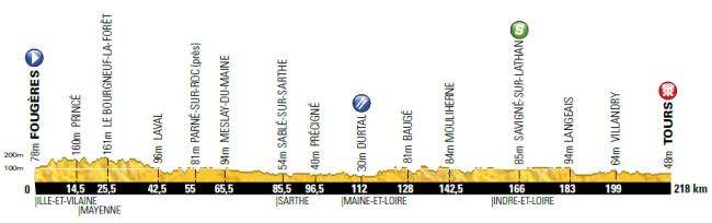 etape12