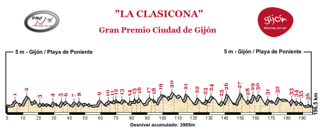 La Clasicona