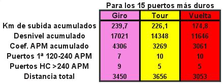 Datos3GT14