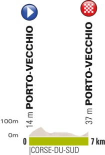 PROFIL (2)
