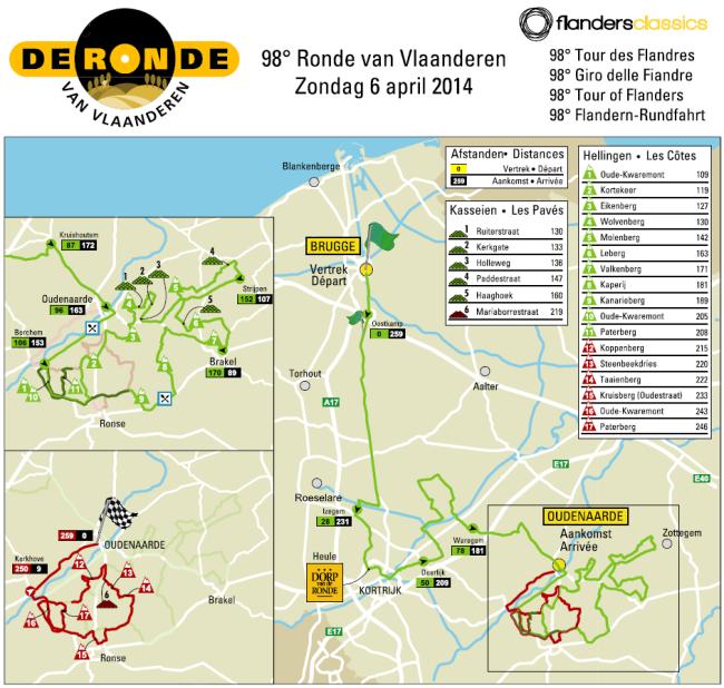 Flandes 2014 mapa