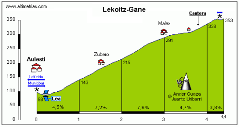 Lekoitz2