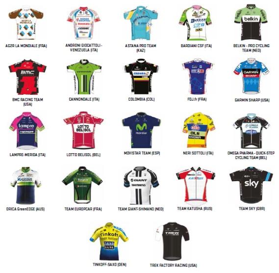 Giro 2014_maillots equipos