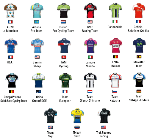 Equipos_Dauphine 2014
