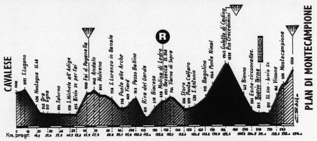 Giro 1998_19_Montecampione