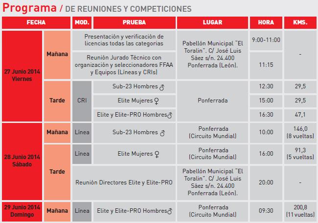 Programa Campeonatos de España 2014