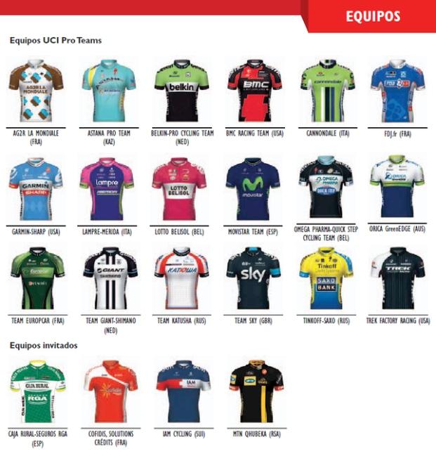 Equipos Vuelta España 2014