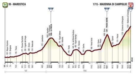 Marostica - Madonna di Campiglio (Etapa 15 Giro 2015)