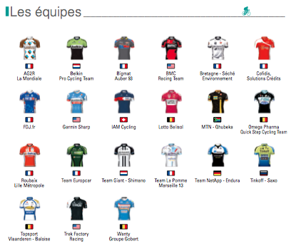 Equipos Paris-Tours 2014