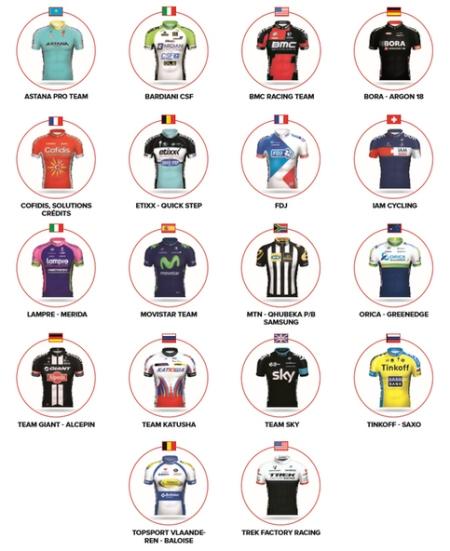equipos oman 2015