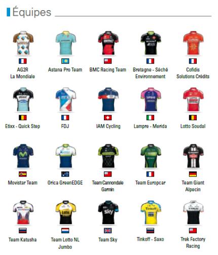 equipes paris-nice 2015
