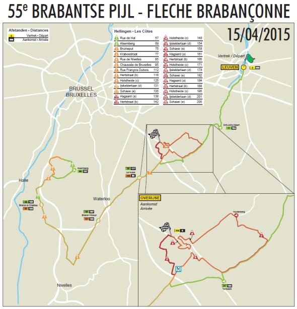 Babrantse Pijl - Flecha Brabanzona 2015