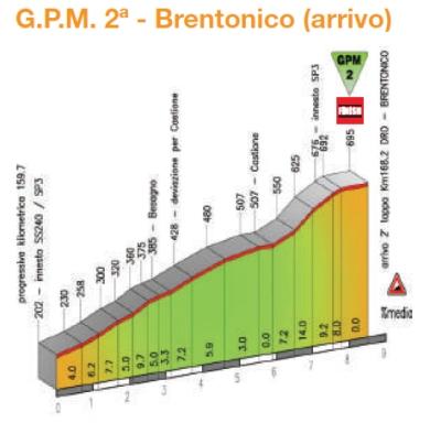 Brentonico_perfil oficial