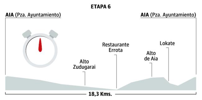 etapa-6