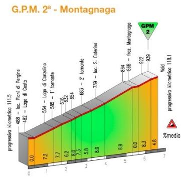 Montagnaga_perfil oficial