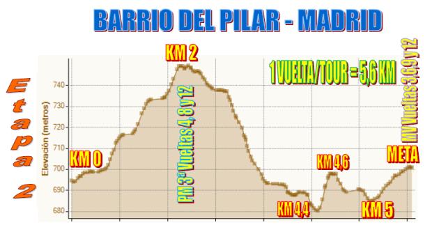 etapa 2_barrio del pilar (madrid)