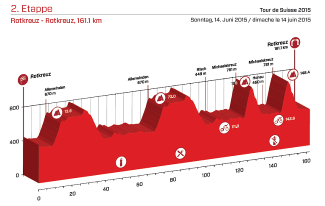etapa 2_suiza 2015