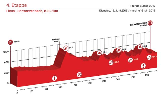 etapa 4_suiza 2015