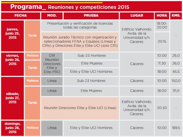 Programa Campeonatos de España 2015 Caceres