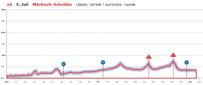 austria etapa 01