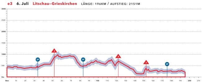 austria etapa 02