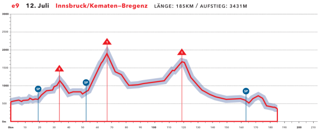 austria etapa 08