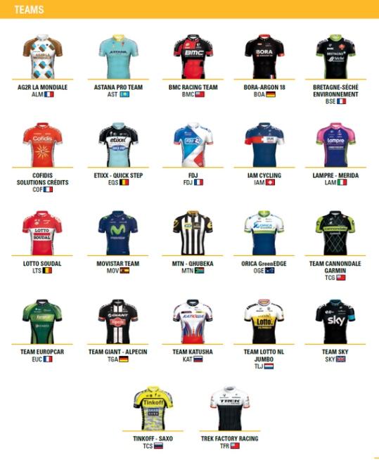 equipos tour 2015